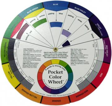 Pocket Color Wheel / Farbmischrad fürs Malen & Airbrush